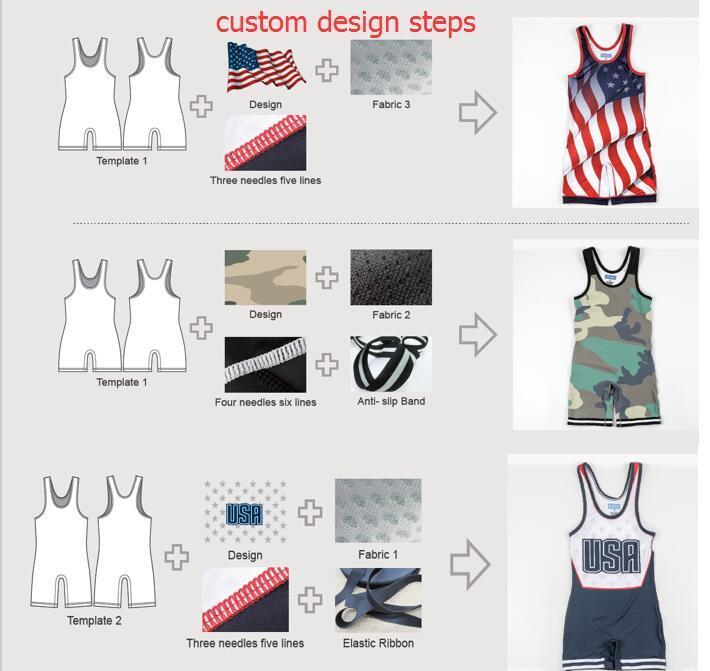 pasos de diseño personalizados