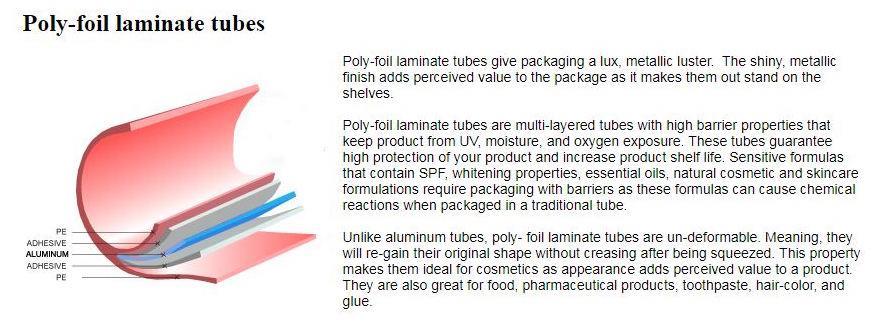 Alumimum+plastic+Poly-foil+laminate+tubes+-+USA+112
