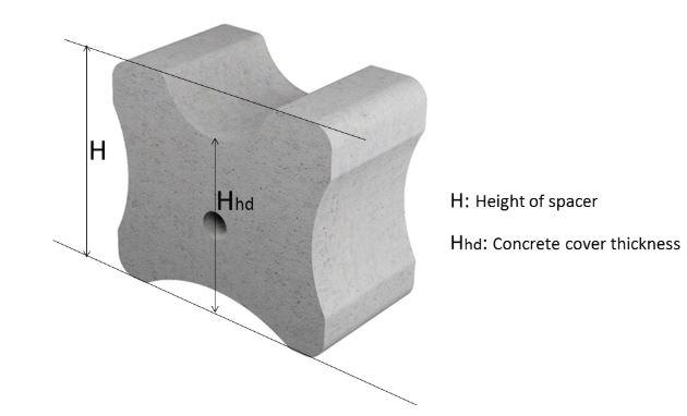 rebar cement block machine