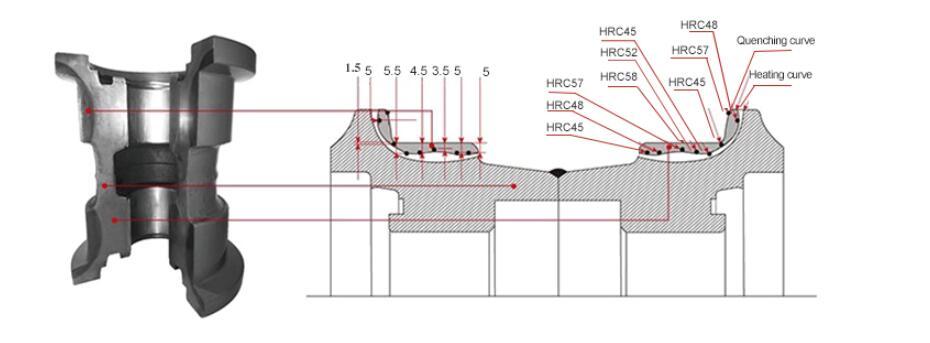 Volvo EC229/EC230/EC160B/EC230B track roller wholesale