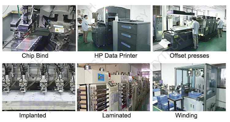 Products process