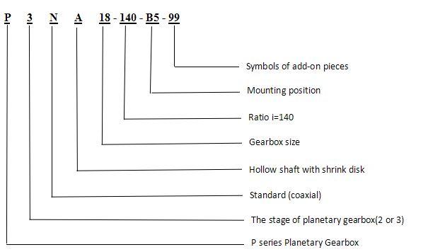 P系列行星标记