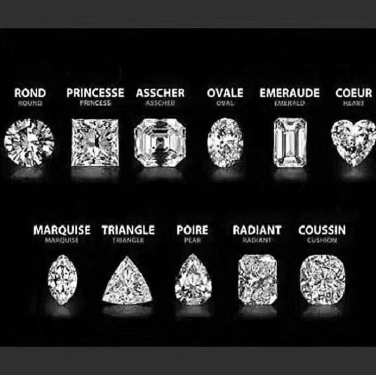 pierre précieuse de moissanite