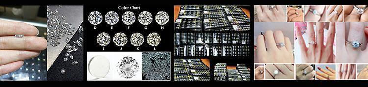 Synthetic Sic Crystal Moissanite Raw Material application