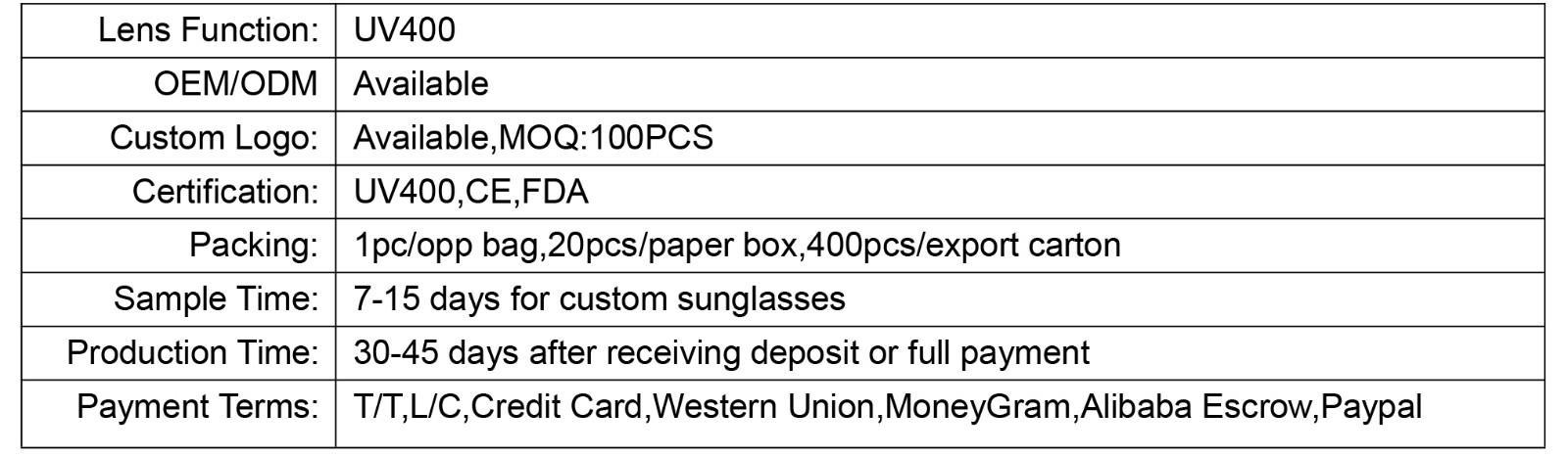 Sunglasses Specification