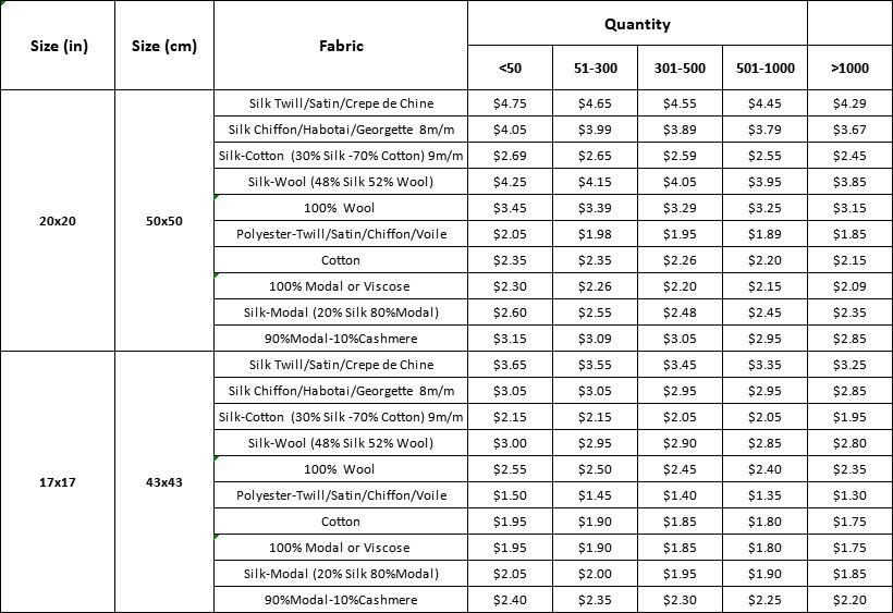 lista de precios de bandana personalizada
