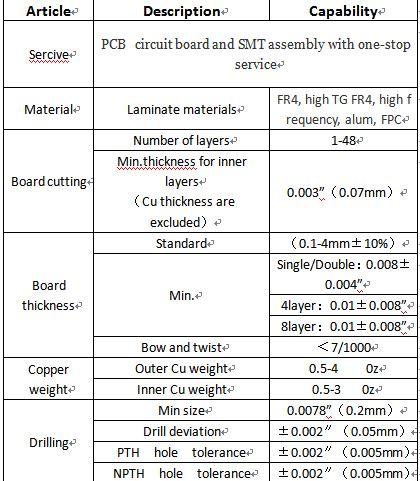 94v-0 E170968 Rohs Pcb Board