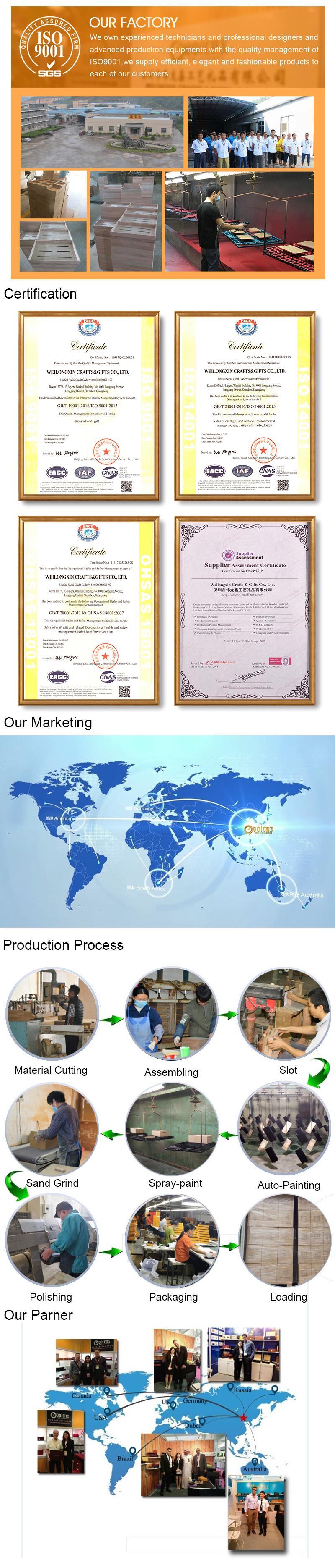 company informations-2