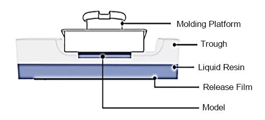Several elements related to the stripping process