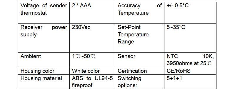 WKT13-PRO Specification