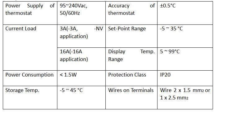 WF01 heating thermostat Specification