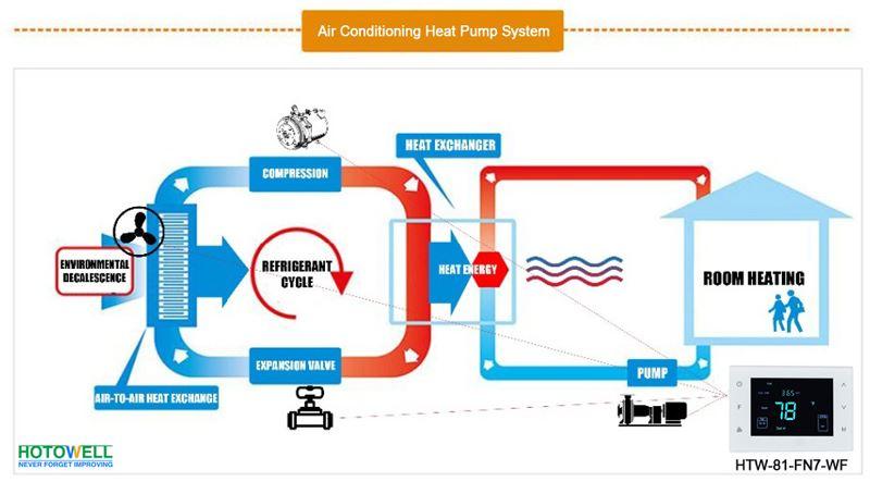 heat-pump-thermostat