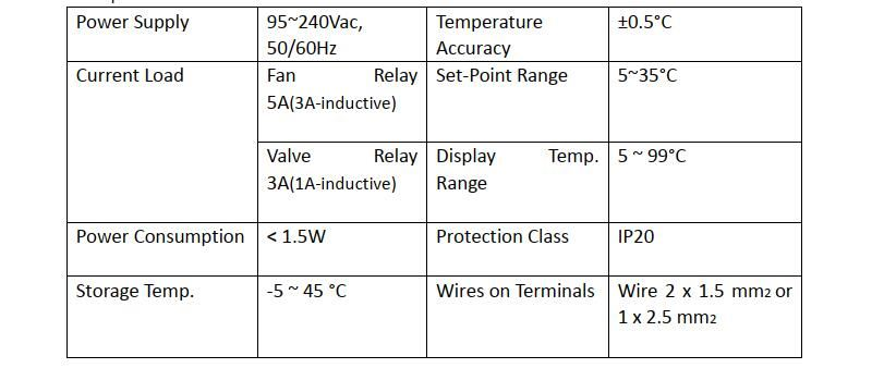 smart thermostat Specification