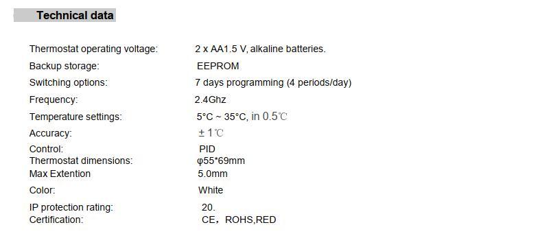 zigbee thermostat specification